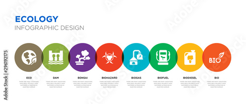 8 colorful ecology vector icons set such as bio, biodiesel, biofuel, biogas, bio Canvas Print