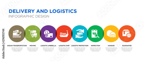 Pinturas sobre lienzo  8 colorful delivery and logistics vector icons set such as guarantee, hangar, in