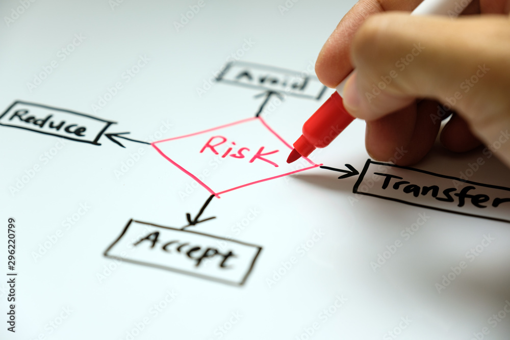 Fototapeta Businessman hand writing risk management concept avoid, accept, reduce and transfer