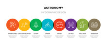 8 Colorful Astronomy Outline I...