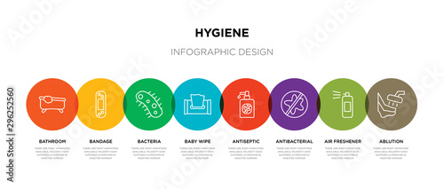 Valokuva  8 colorful hygiene outline icons set such as ablution, air freshener, antibacter