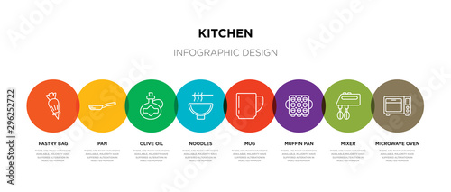 8 colorful kitchen outline icons set such as microwave oven, mixer, muffin pan, Canvas Print