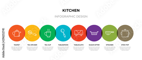 Fényképezés  8 colorful kitchen outline icons set such as stew pot, strainer, sugar sifter, t