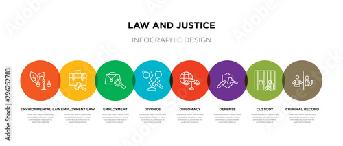 Fotomural  8 colorful law and justice outline icons set such as criminal record, custody, d