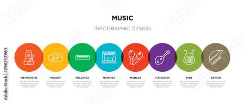 Photo  8 colorful music outline icons set such as keytar, lyre, mandolin, maraca, marim