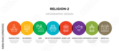 Photo 8 colorful religion-2 outline icons set such as adhan call, arabian lantern, ara