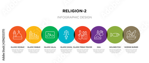 8 colorful religion-2 outline icons set such as incense burner, inclined fish, i Canvas Print