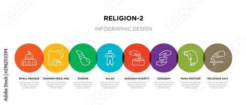 8 colorful religion-2 outline icons set such as religious salt, ruku posture, sa Canvas Print