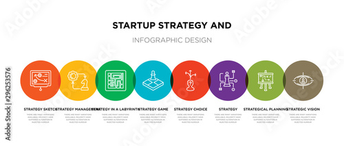 Pinturas sobre lienzo  8 colorful startup strategy and outline icons set such as strategic vision, stra
