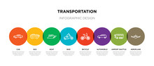 8 Colorful Transportation Outl...
