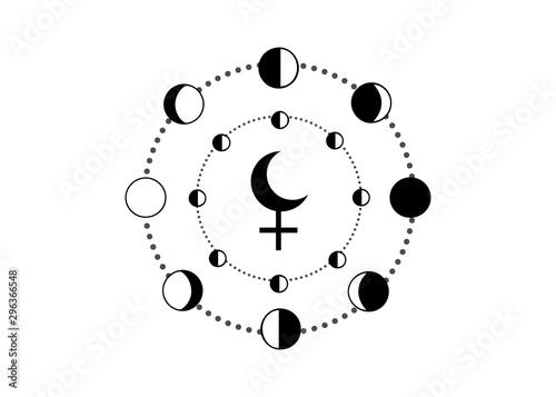Moon phases and Lilith Black Moon, false fictive moon, apogee point of lunar orbit empty focus Canvas Print