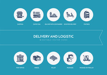 10 Delivery And Logistic Conce...