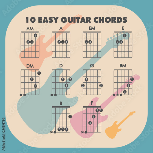 Valokuva 10 basic guitar chords in a beautiful blue design, illustration for guitarists