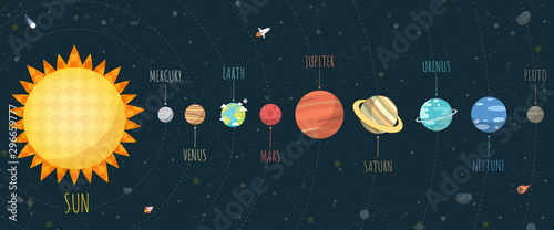 Photo Set of Universe, Solar system planet and space element on universe background