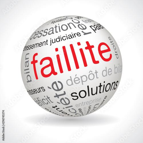 Photo sphere faillite