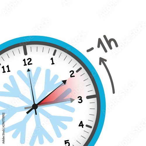 Pinturas sobre lienzo  switch to winter time concept for daylight saving vector illustration EPS10