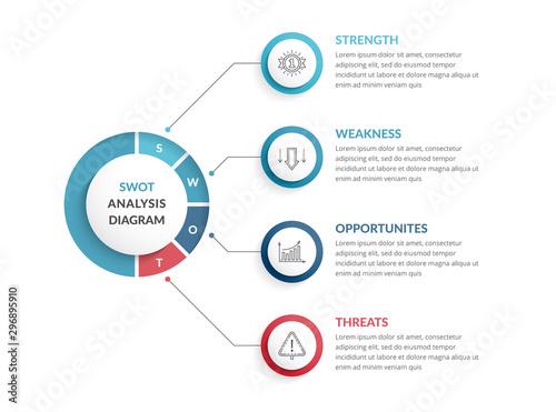 Fotomural  SWOT Analysis Diagram