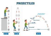 Projectiles Vector Illustratio...