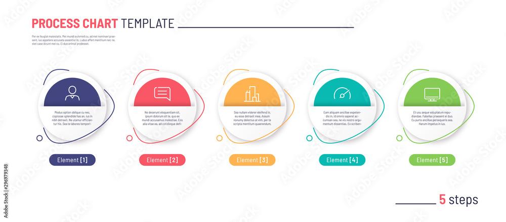 Fototapeta Vector infographic process chart template. Five steps