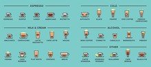 Types Of Coffee. Espresso Drin...