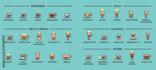 Fototapeta Types of coffee