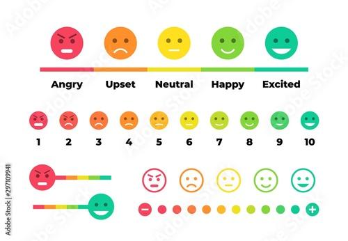 Foto Satisfaction rating