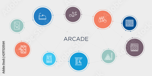 Fotomural  arcade 10 stroke points round design