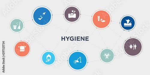 Fotografia, Obraz  hygiene 10 points circle design
