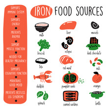 Iron Food Sources And Health B...