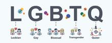 LGBTQ Web Icon For Love Parade...