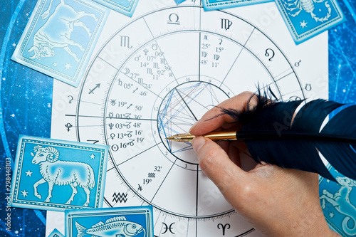 astrologer fortune teller with quill pen, horoscope, zodiac like astrology conce Canvas Print