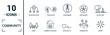 Community icon set. Include creative elements family, gender equality, infrastructure, life under water, peace and justice icons. Can be used for report, presentation, diagram, web design