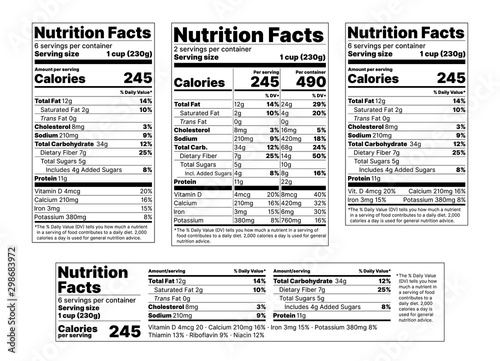 Fotomural  Nutrition facts Label