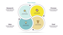 Business Infographics. Circle With 4 Parts, Steps. Vector Template.