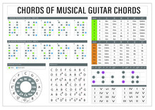 Guitar Scales And Tips Board P...