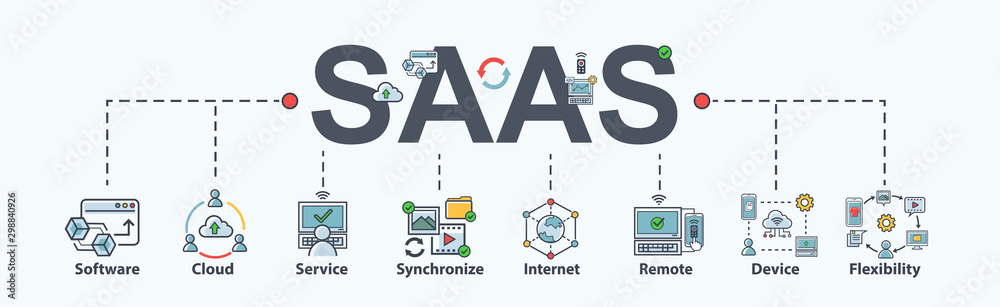 Fototapeta SAAS : Software as a service banner web icon for business and technology, cloud service, synchronize, remote, codes, app server and database. Flat cartoon vector infographic.
