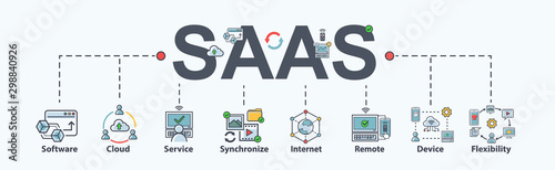 Photo SAAS : Software as a service banner web icon for business and technology, cloud service, synchronize, remote, codes, app server and database