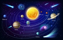 Planets Of Solar System And Su...