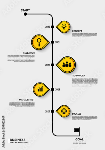Fototapety, obrazy: Timeline infographic road map with multiple steps, Outline data visualization workflow