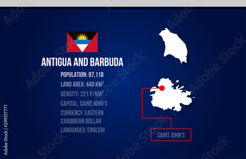 Antigua and Barbuda country infographic with flag and map creative design Wallpaper Mural