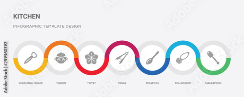 Vászonkép  7 filled icon set with colorful infographic template included tablespoon, tea in