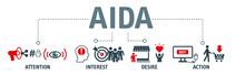 Banner AIDA Vector Illustratio...