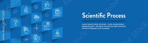 Scientific Process Icon Set with Web Header Banner Wallpaper Mural
