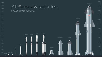 Detailed flat vector illustration of every SpaceX vehicle, including Starship and a concept for Starship 2.0. Size comparison with measurements. You can also use only parts of the illustration.