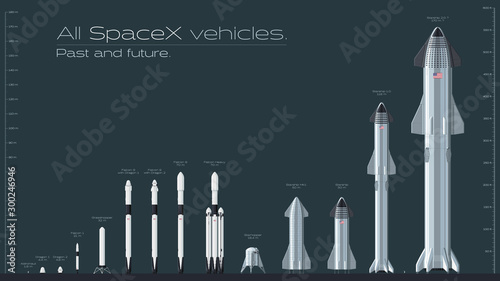 Detailed flat vector illustration of every SpaceX vehicle, including Starship and a concept for Starship 2 Canvas-taulu