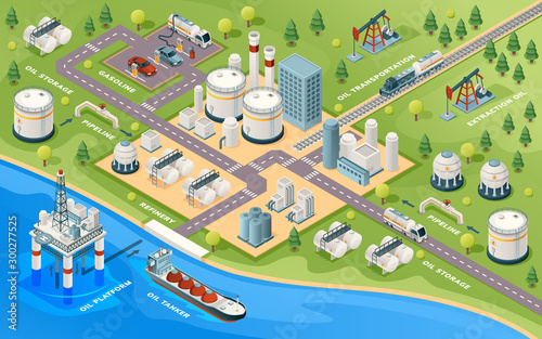 Fotomural  Oil extraction and transportation isometric sign