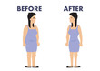 Before and after weight loss different of woman's body. Concept of slimming, weight loss or success healthy lifestyle.