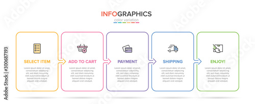 Cuadros en Lienzo Concept of shopping process with 5 successive steps