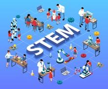 STEM Education Isometric Flowc...
