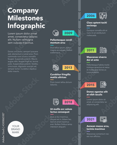Obraz Modern business infographic for company milestones timeline template with line icons - dark version. Easy to use for your website or presentation. - fototapety do salonu